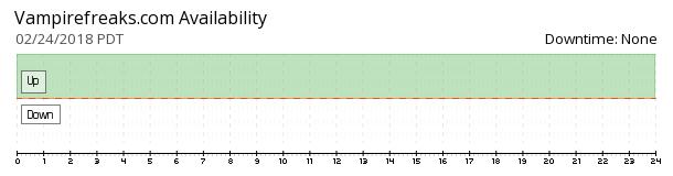 VampireFreaks availability chart