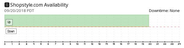 Shopstyle availability chart