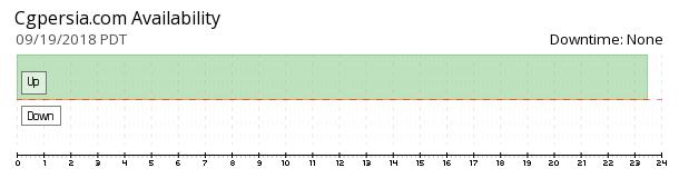 CG Persia availability chart