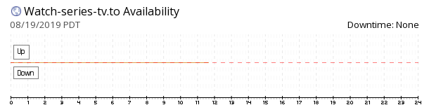 Watch-Series-Tv availability chart