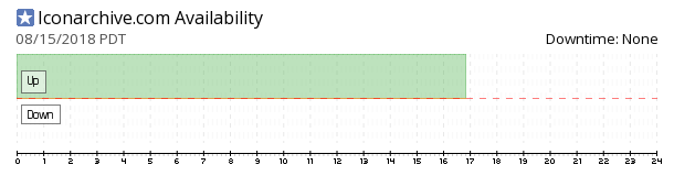 IconArchive availability chart