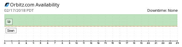 Orbitz availability chart