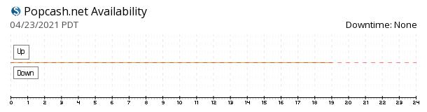 Popcash availability chart