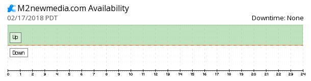 M2NewMedia availability chart