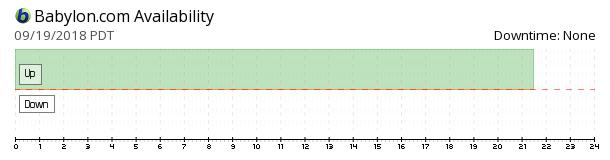 Babylon 10 availability chart