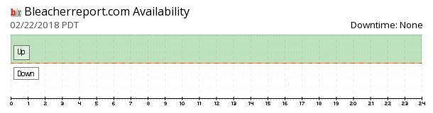 BleacherReport availability chart
