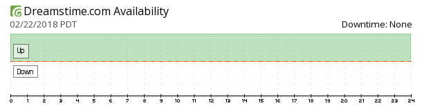 Dreamstime availability chart