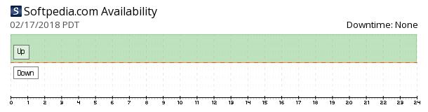 Softpedia availability chart
