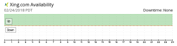 XING availability chart