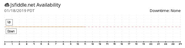 JSFiddle availability chart