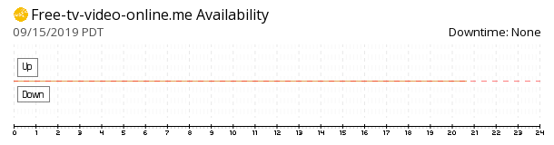 Free-tv-video-online availability chart