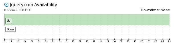 Jquery availability chart