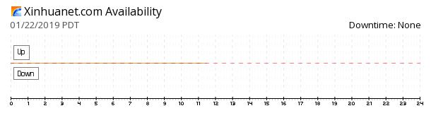 Xinhua availability chart