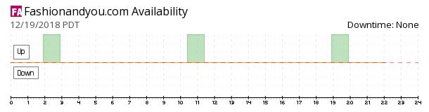 Fashionandyou availability chart