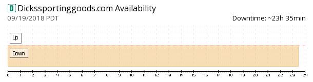 DicksSportingGoods availability chart