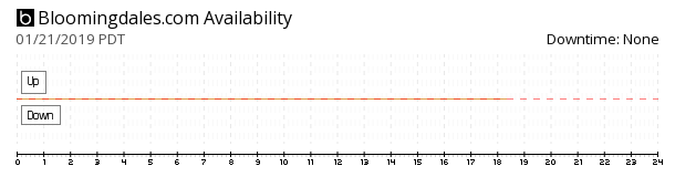 Bloomingdale's availability chart