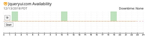 jQueryUI availability chart