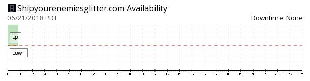 ShipYourEnemiesGlitter availability chart