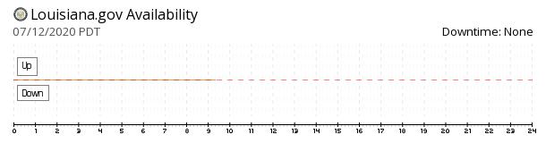 Louisiana availability chart