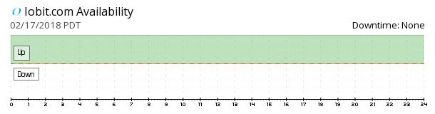 IObit availability chart