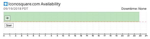Iconosquare availability chart
