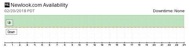 NewLook availability chart