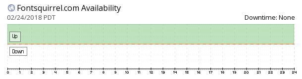 Fontsquirrel availability chart